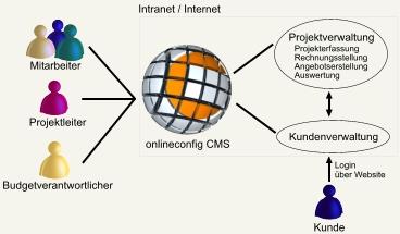 projektverwaltung.jpg